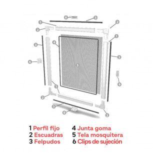 Mosquitera Fija Clipada   Detalle componentes Montaje