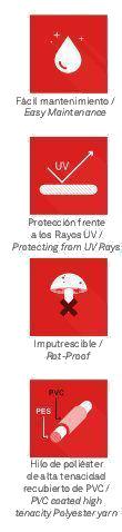 Información tecnica estores enrollables screen Colors protección Rayos UV