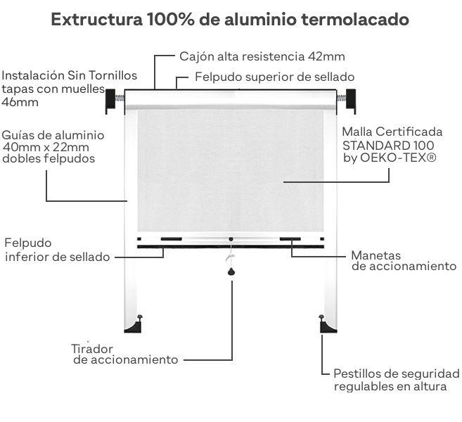 Mosquiteras enrollables sin tornillos   Características para instalar